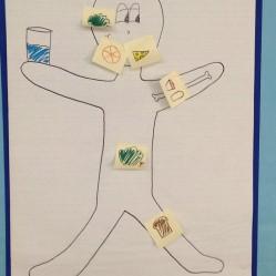 Fun chart for a health unit