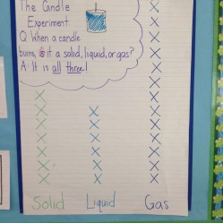 Candle experiment for solids, liquids, and gases