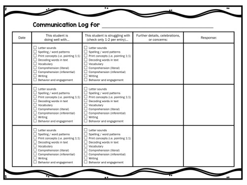 Use this sheet to communicate with aides and other teachers who see your primary students for reading!