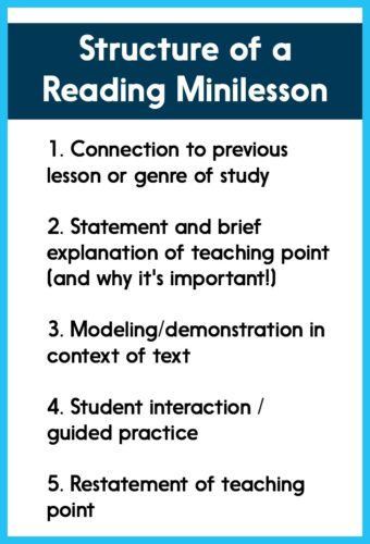 Quality minilessonsshort and focused - but they can still be difficult to write! In this post, I explain the different parts of an effective reading workshop minilesson.